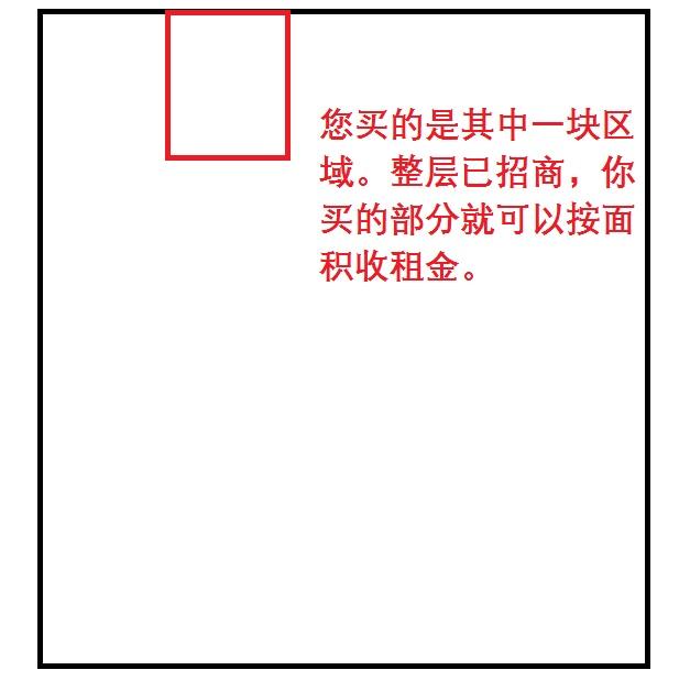杭州港龙城户型