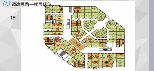 七乐汇商业广场户型-小柯网