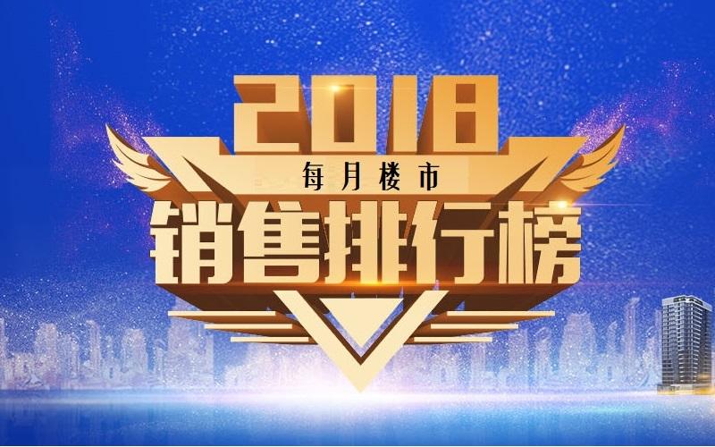 杭州2015-03-05成交排行榜